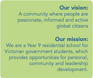 School for Student Leadership - Our Mission. Our Aims